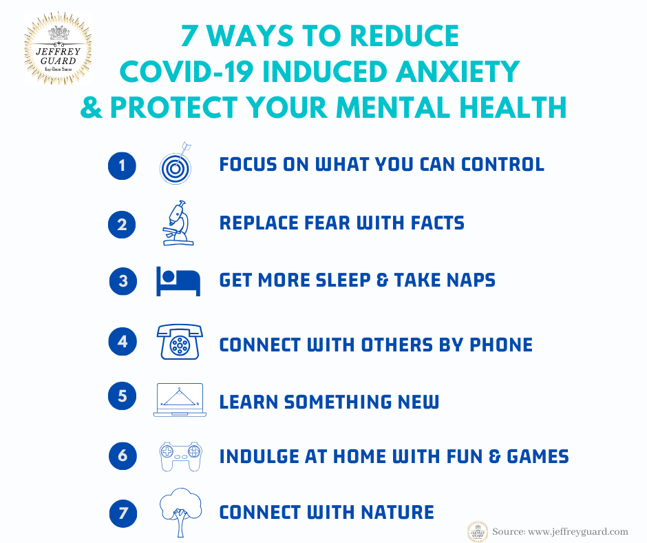 Ways to Reduce Covid-19 Anxiety and Coronavirus stress